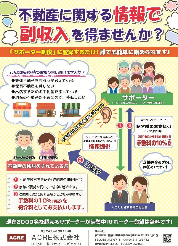 不動産に関する情報で副収入を得ませんか?